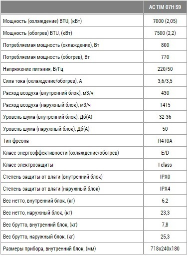 http://kelw.ru/images/upload/timberk%20kond%20S%2007.jpg